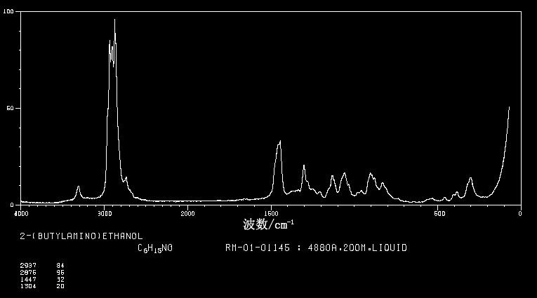 Ethanol Spectra