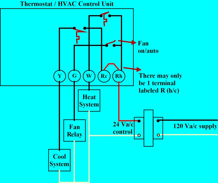 hot tub thermostat wiring diagram hot tub wiring manual